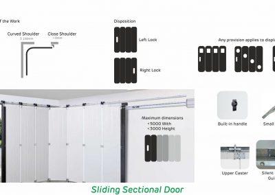 07 - portas seccionadas